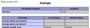 mongodb php扩展