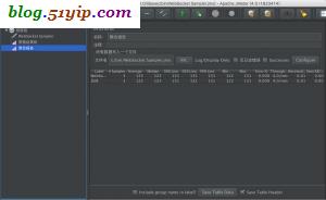 jmeter 测试web socket 统计结果